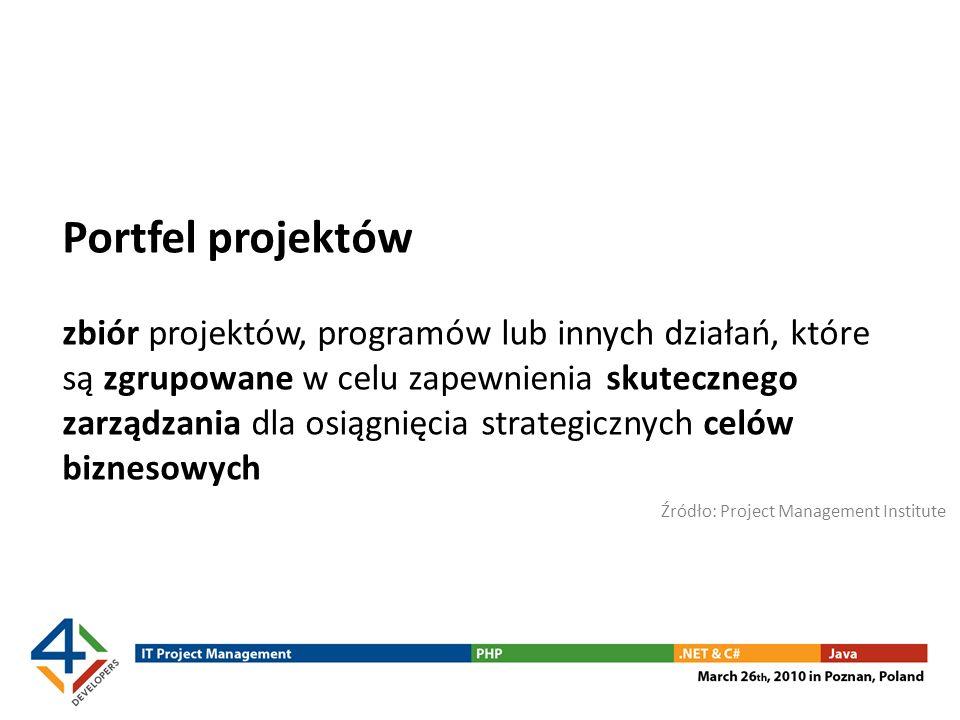 Portfel projektów