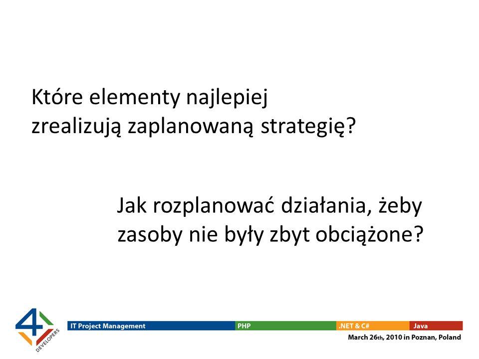 Które elementy najlepiej zrealizują zaplanowaną strategię