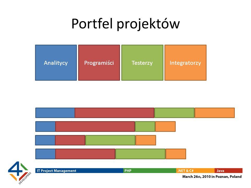 Portfel projektów Analitycy Programiści Testerzy Integratorzy