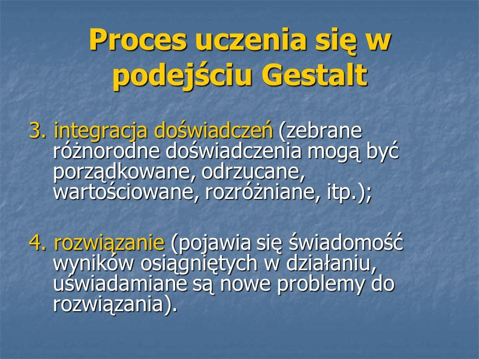 Proces uczenia się w podejściu Gestalt