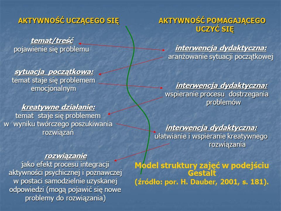Model struktury zajęć w podejściu Gestalt