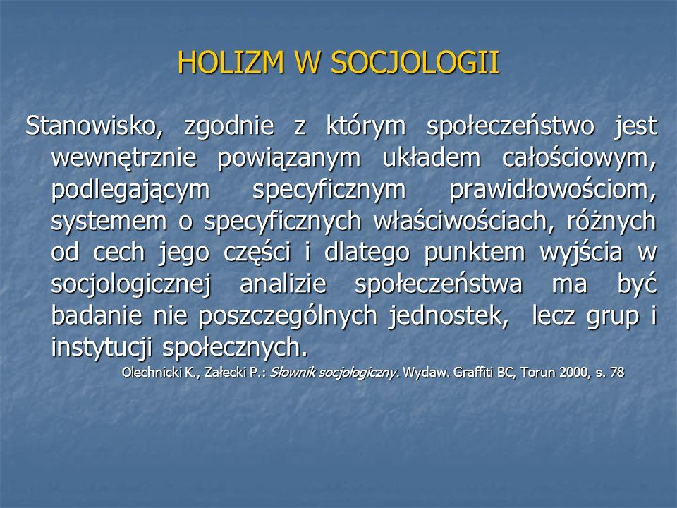 HOLIZM W SOCJOLOGII