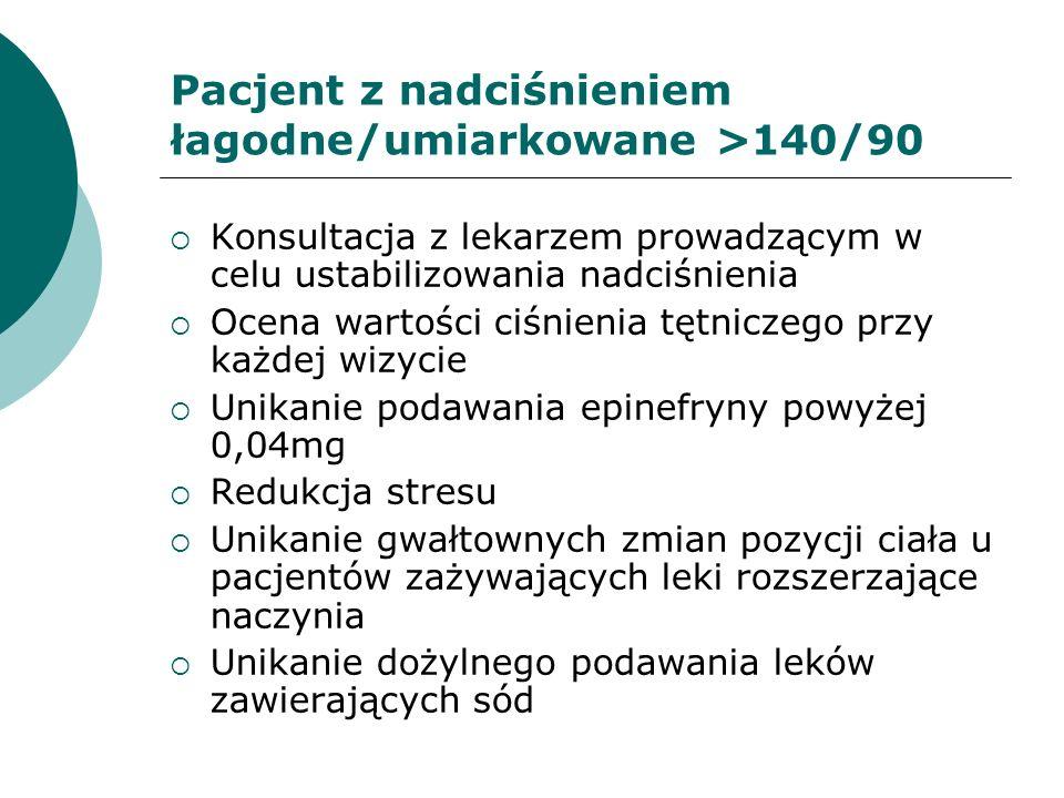 Pacjent z nadciśnieniem łagodne/umiarkowane >140/90