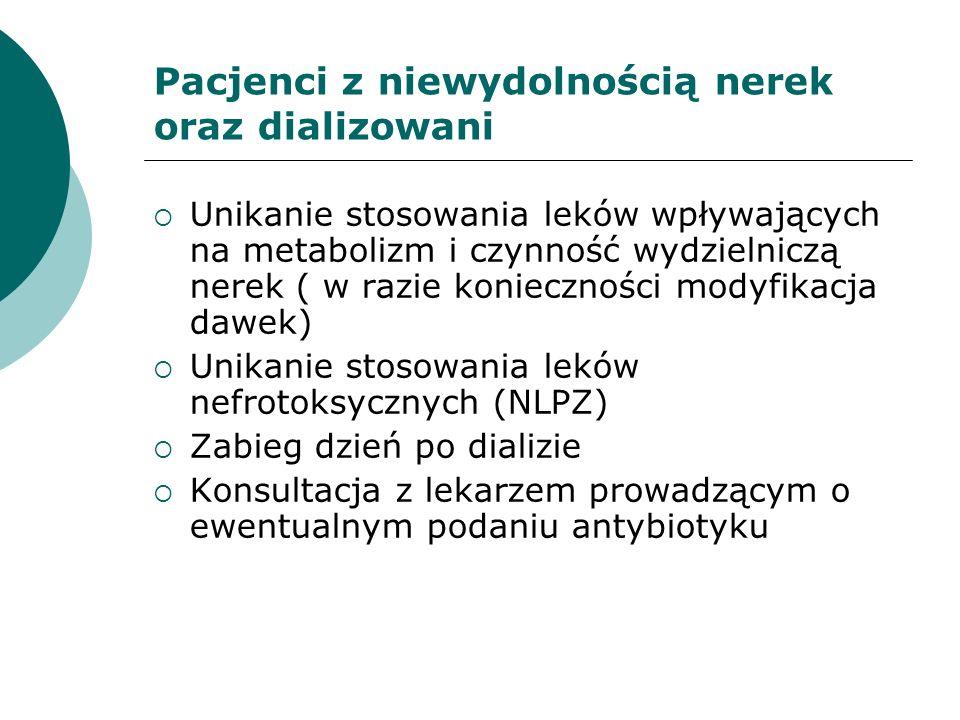 Pacjenci z niewydolnością nerek oraz dializowani