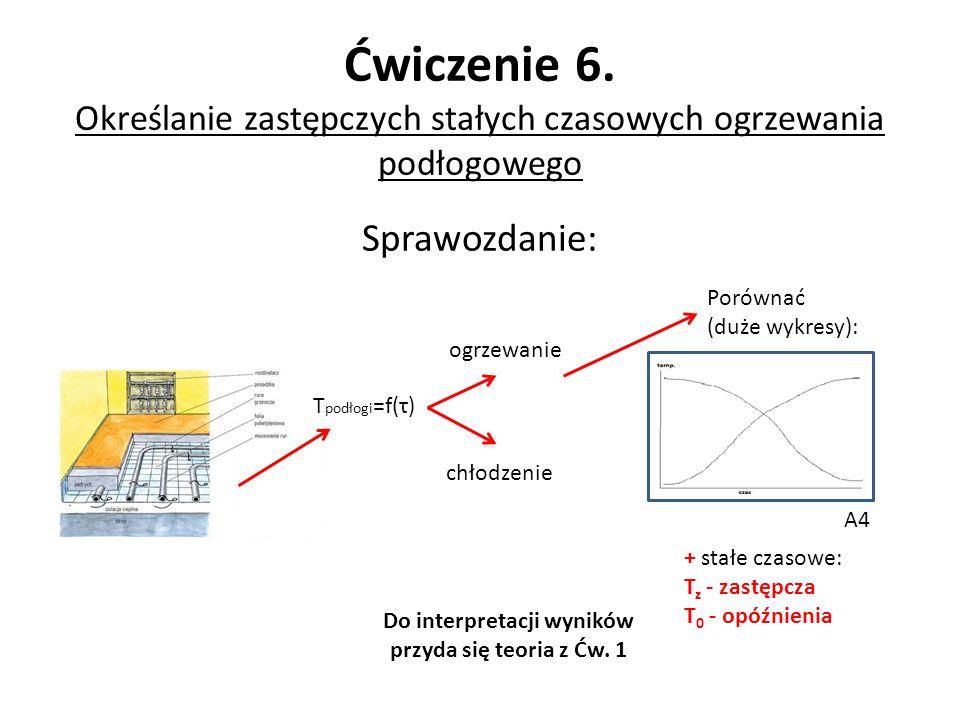 Do interpretacji wyników przyda się teoria z Ćw. 1
