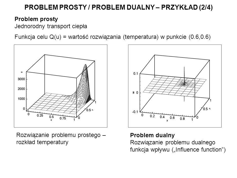 PROBLEM PROSTY / PROBLEM DUALNY – PRZYKŁAD (2/4)