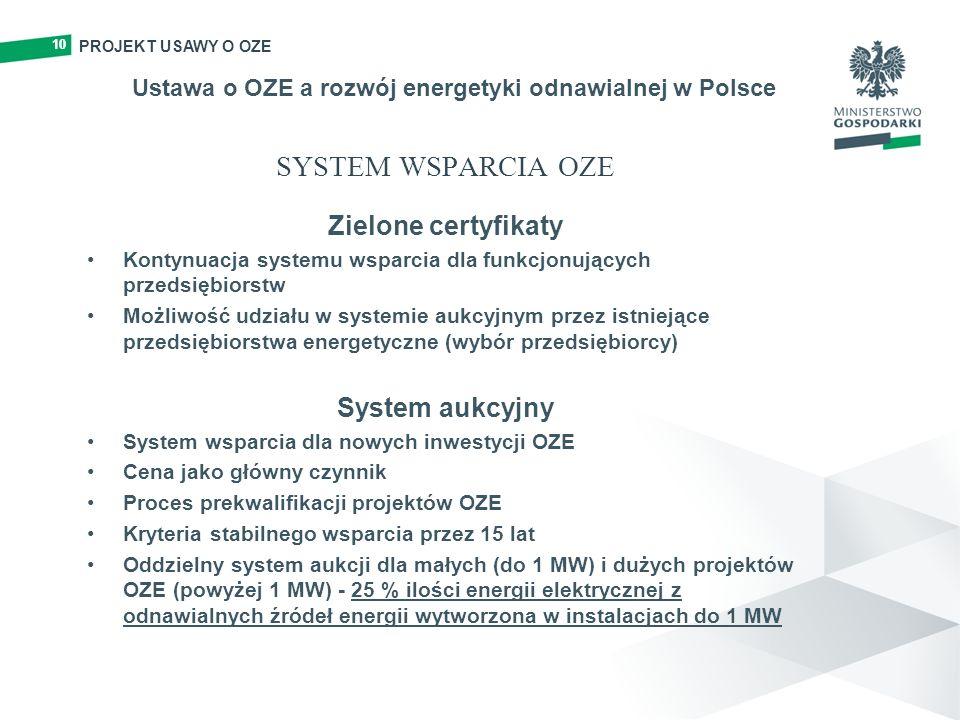 Ustawa o OZE a rozwój energetyki odnawialnej w Polsce