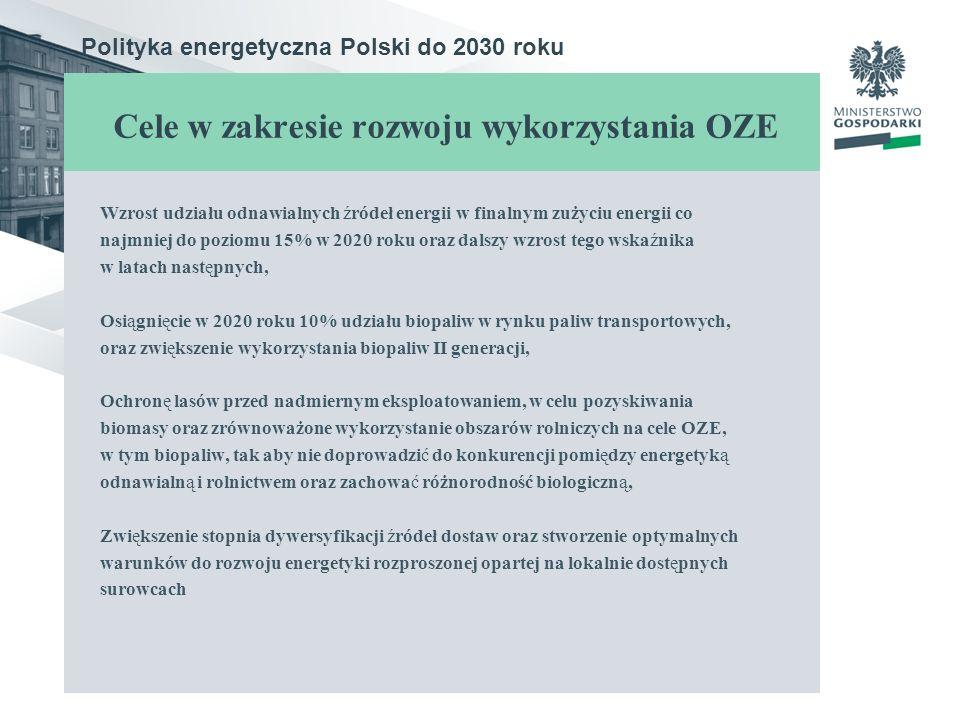 Cele w zakresie rozwoju wykorzystania OZE