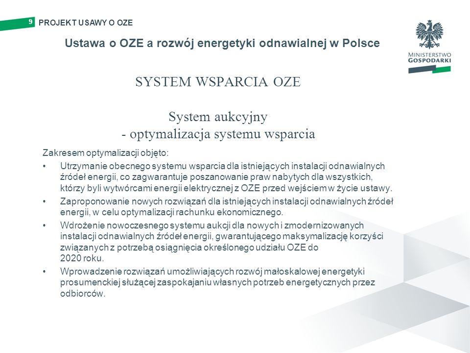 SYSTEM WSPARCIA OZE System aukcyjny - optymalizacja systemu wsparcia