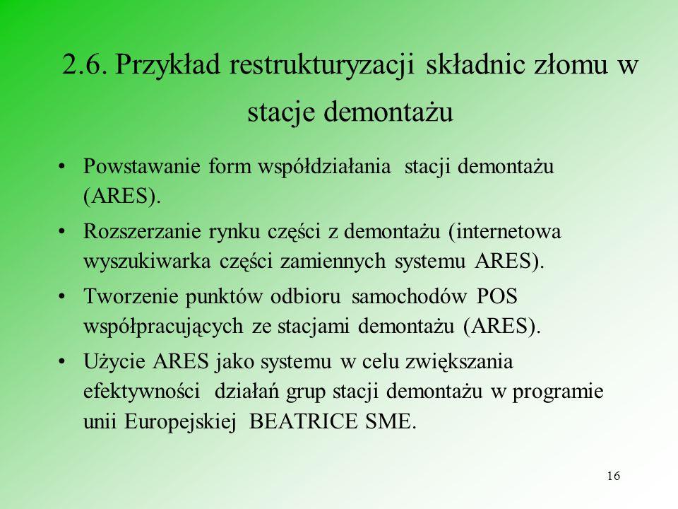 2.6. Przykład restrukturyzacji składnic złomu w stacje demontażu