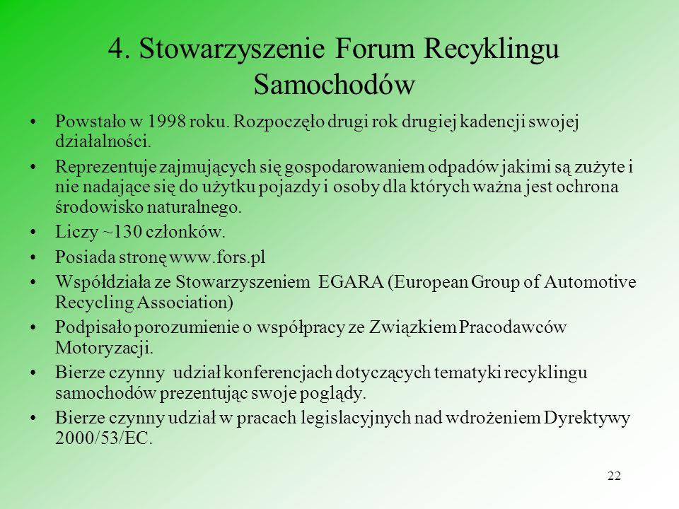 4. Stowarzyszenie Forum Recyklingu Samochodów