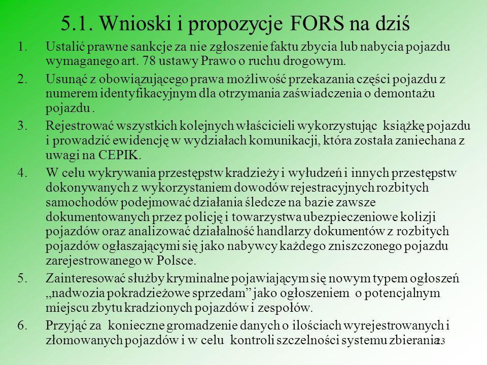 5.1. Wnioski i propozycje FORS na dziś