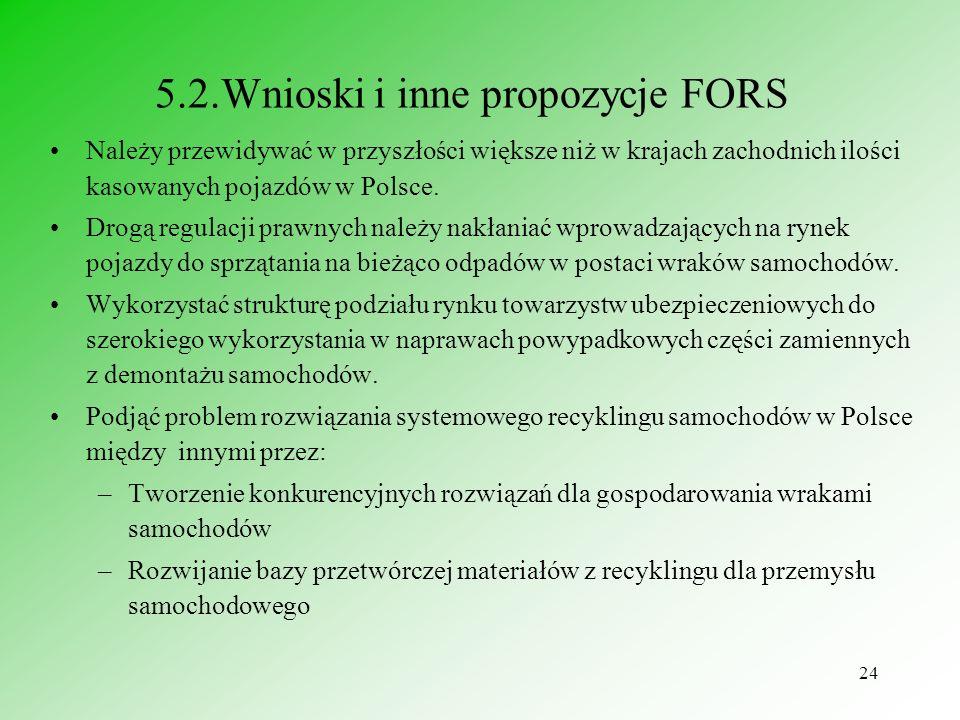 5.2.Wnioski i inne propozycje FORS