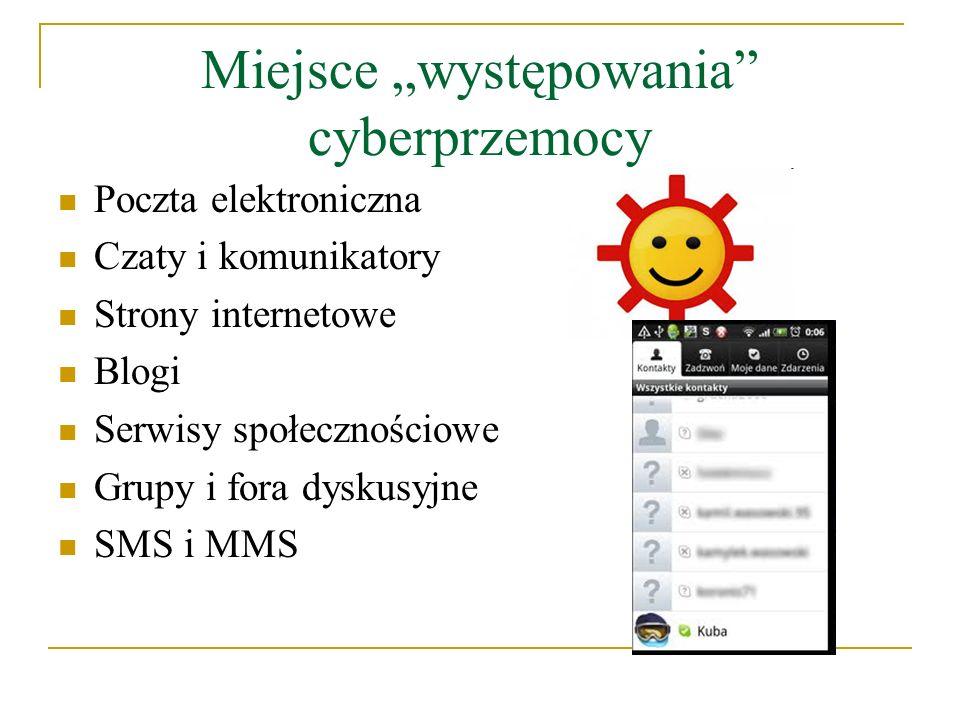 """Miejsce """"występowania cyberprzemocy"""