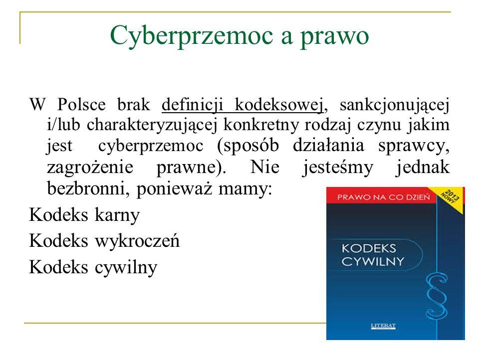 Cyberprzemoc a prawo Kodeks karny Kodeks wykroczeń Kodeks cywilny