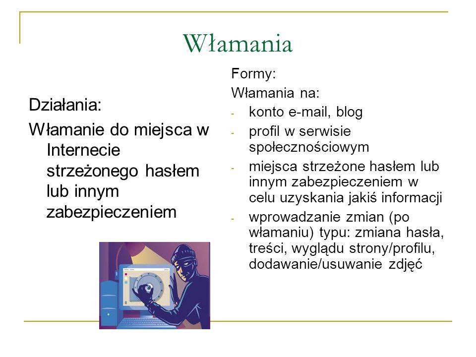 Włamania Formy: Włamania na: konto e-mail, blog. profil w serwisie społecznościowym.