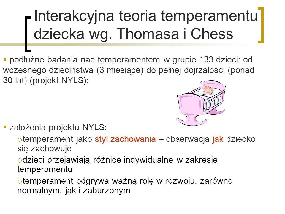 Interakcyjna teoria temperamentu dziecka wg. Thomasa i Chess