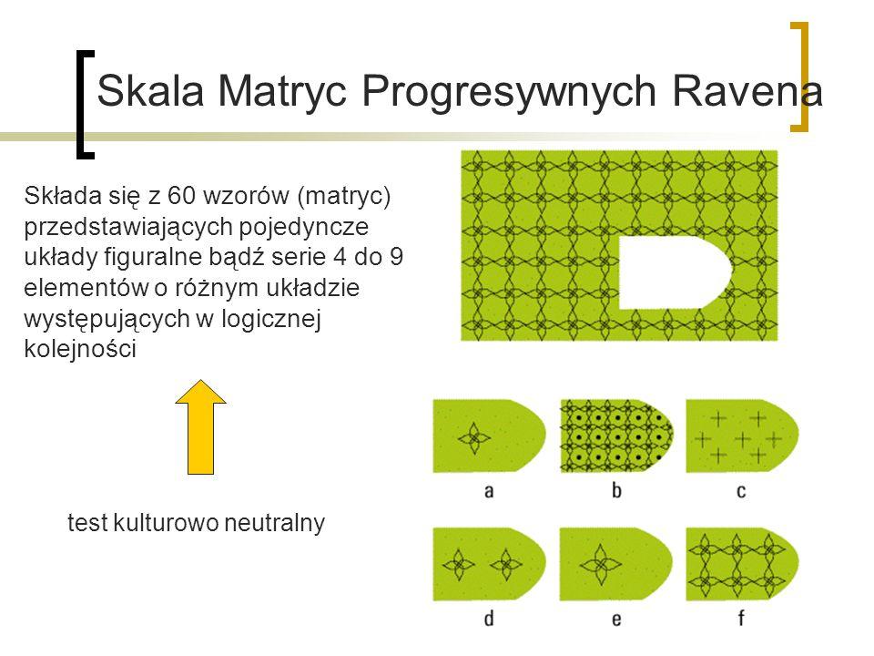 Skala Matryc Progresywnych Ravena