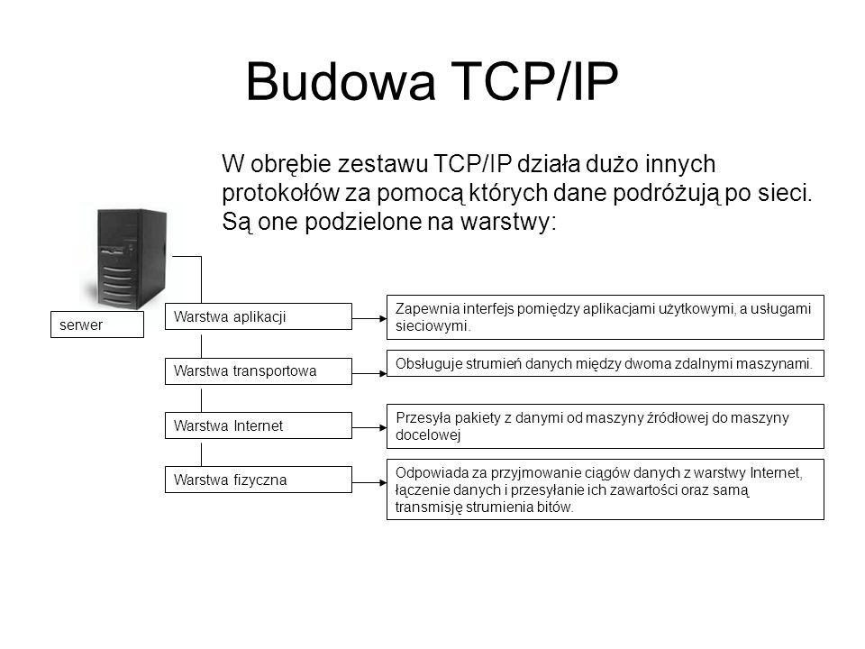 Budowa TCP/IP W obrębie zestawu TCP/IP działa dużo innych protokołów za pomocą których dane podróżują po sieci. Są one podzielone na warstwy: