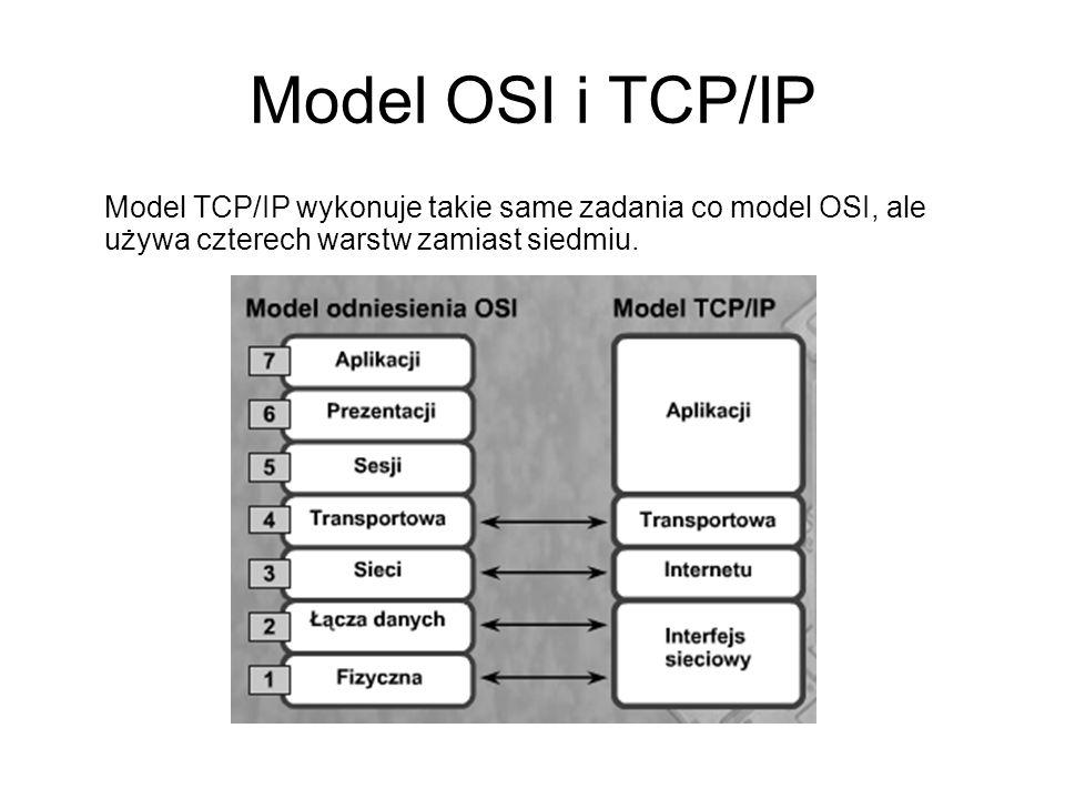 Model OSI i TCP/IP Model TCP/IP wykonuje takie same zadania co model OSI, ale używa czterech warstw zamiast siedmiu.