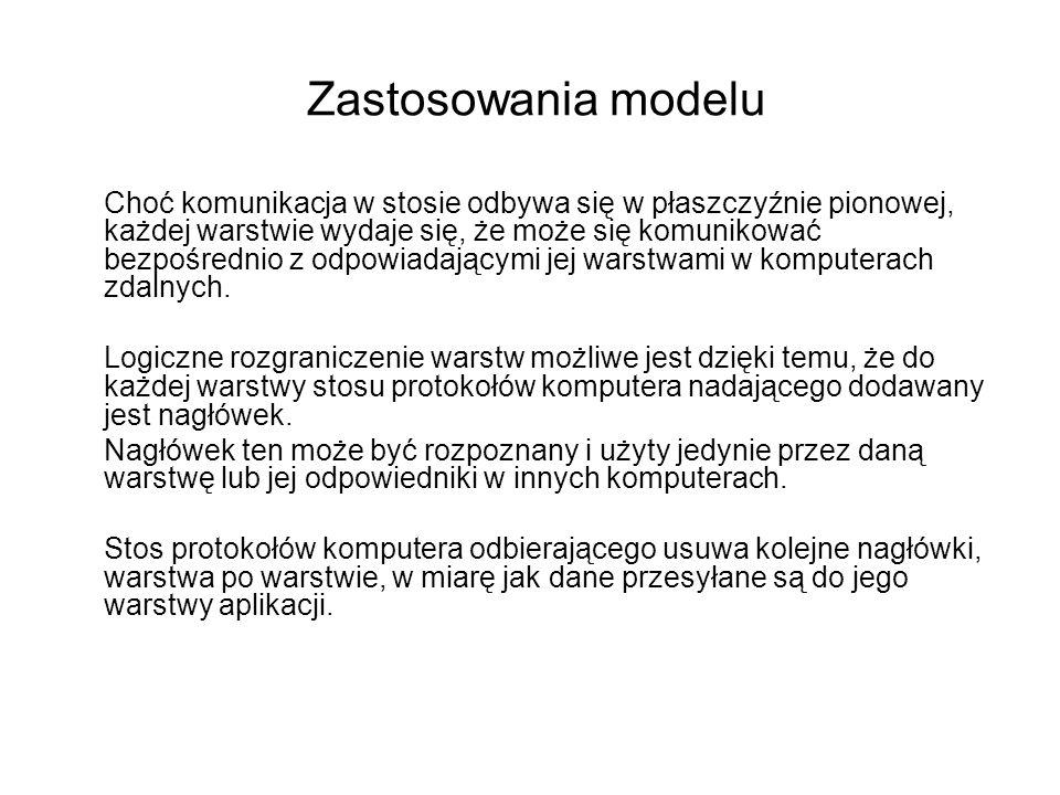 Zastosowania modelu