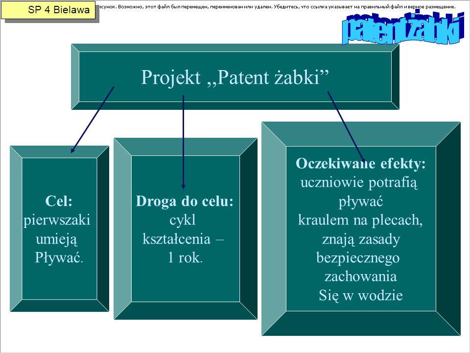 patent żabki Projekt ,,Patent żabki Oczekiwane efekty: