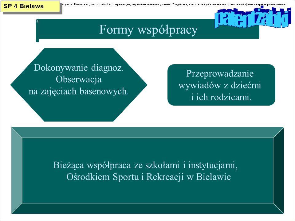 patent żabki Formy współpracy Dokonywanie diagnoz. Obserwacja