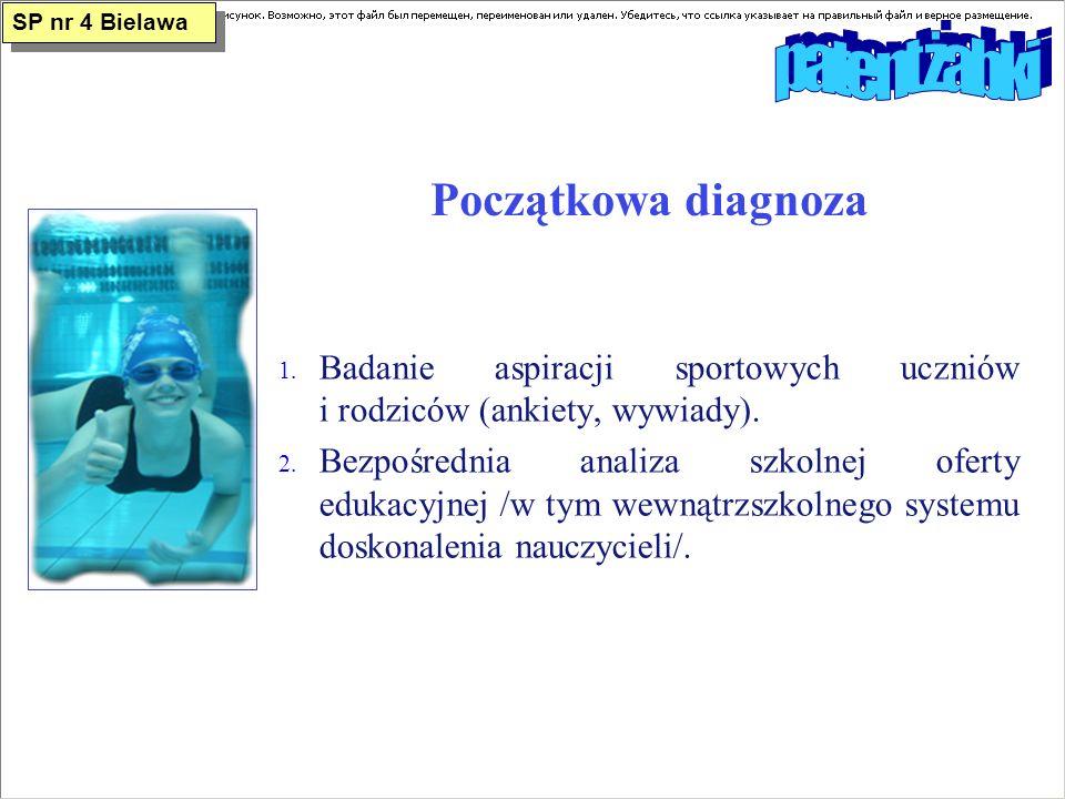 patent żabki Początkowa diagnoza