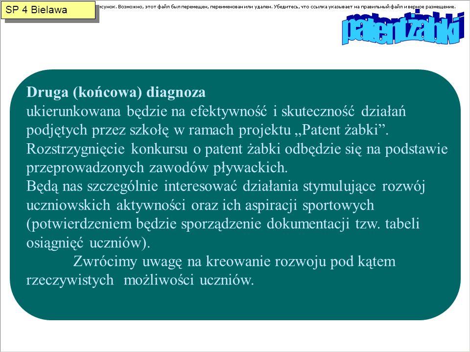 patent żabki Druga (końcowa) diagnoza
