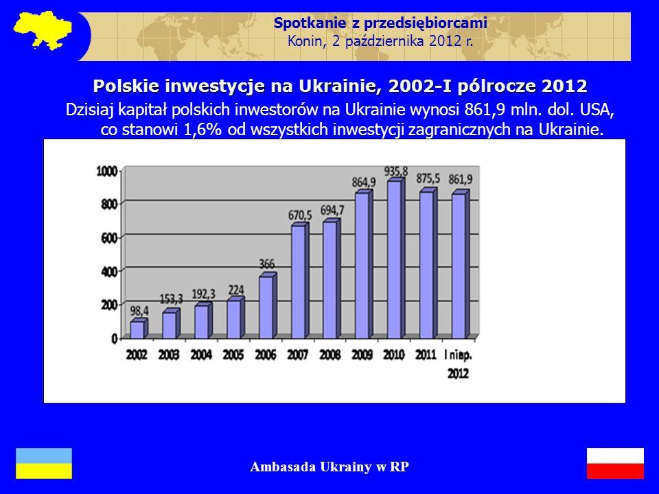 Polskie inwestycje na Ukrainie, 2002-I pólrocze 2012