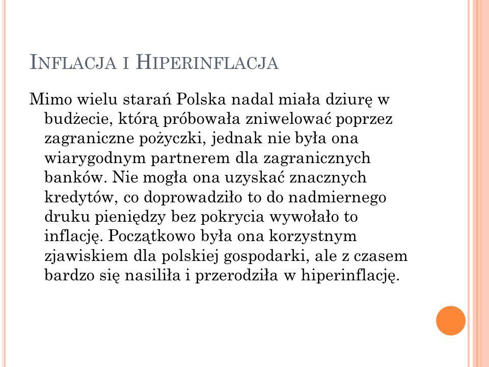Inflacja i Hiperinflacja