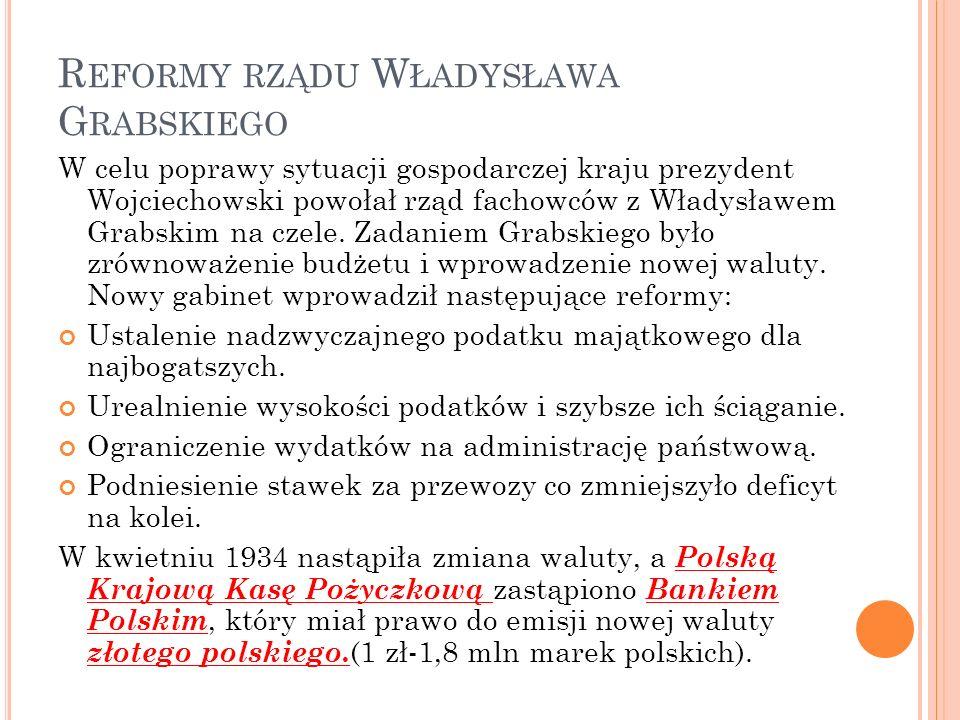Reformy rządu Władysława Grabskiego