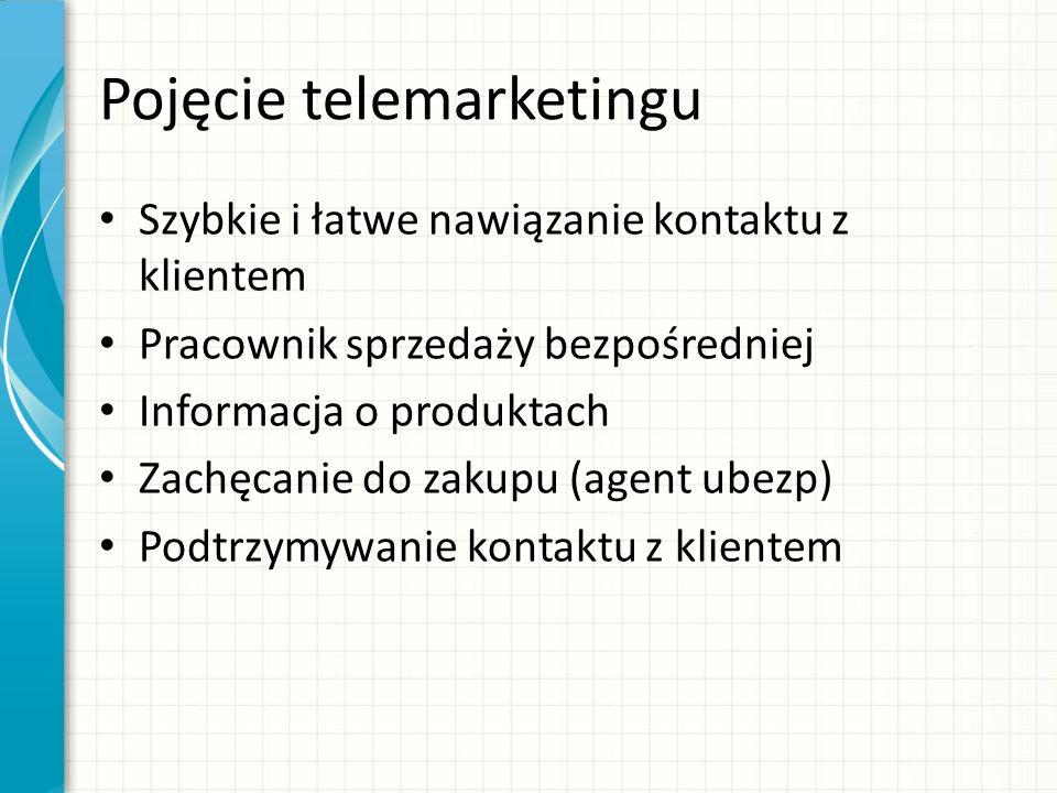 Pojęcie telemarketingu