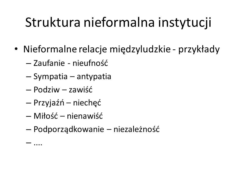 Struktura nieformalna instytucji