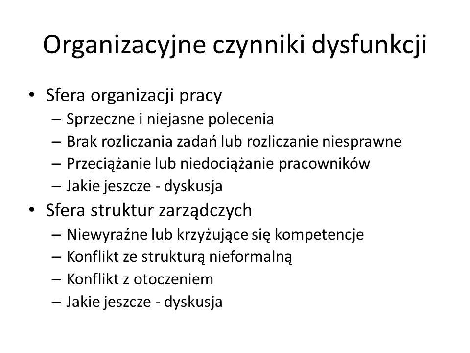 Organizacyjne czynniki dysfunkcji