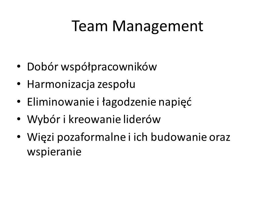 Team Management Dobór współpracowników Harmonizacja zespołu