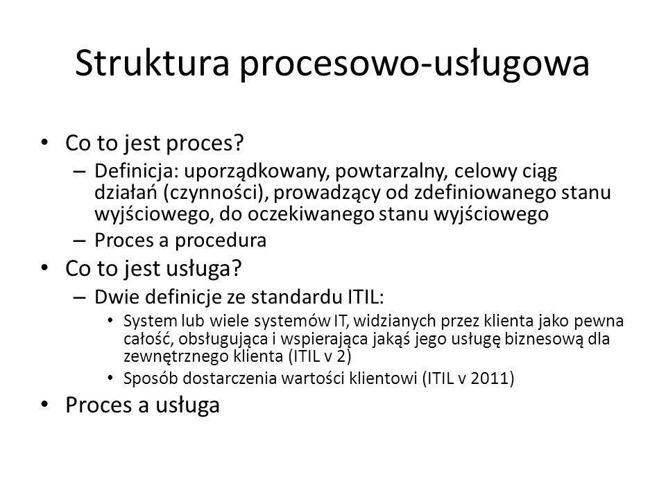Struktura procesowo-usługowa