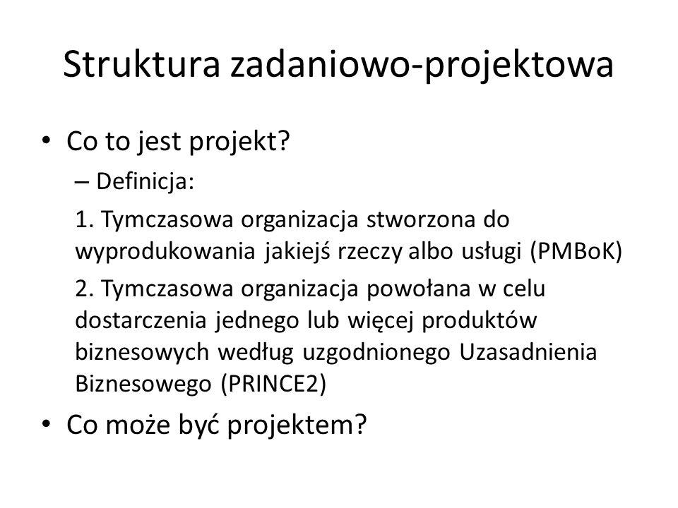 Struktura zadaniowo-projektowa