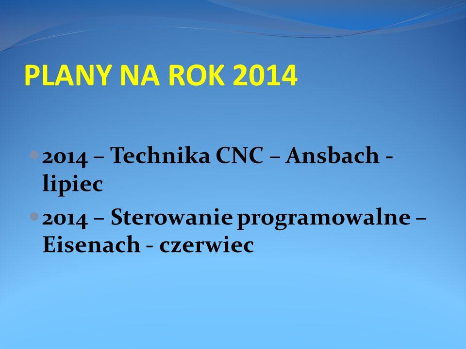 PLANY NA ROK 2014 2014 – Technika CNC – Ansbach - lipiec