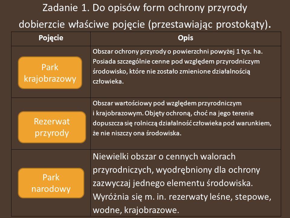 Zadanie 1. Do opisów form ochrony przyrody dobierzcie właściwe pojęcie (przestawiając prostokąty).