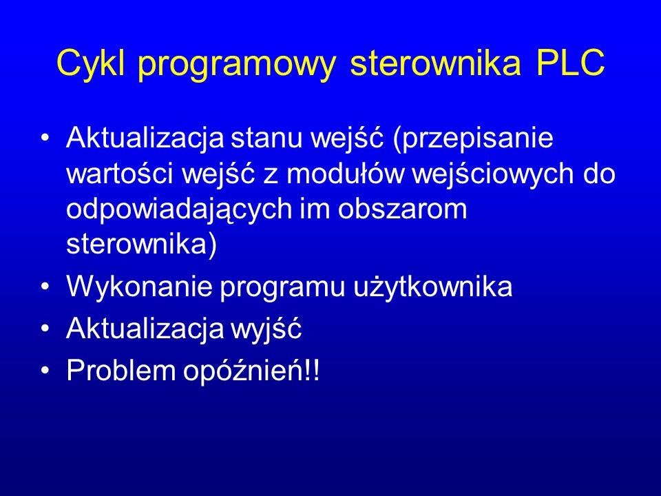 Cykl programowy sterownika PLC