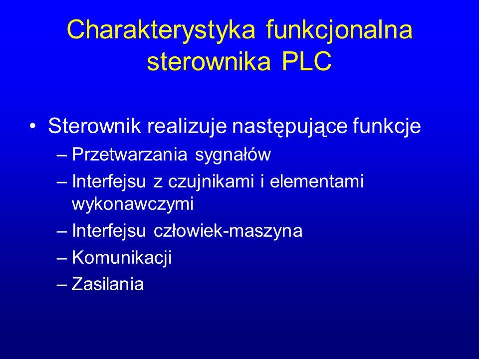 Charakterystyka funkcjonalna sterownika PLC