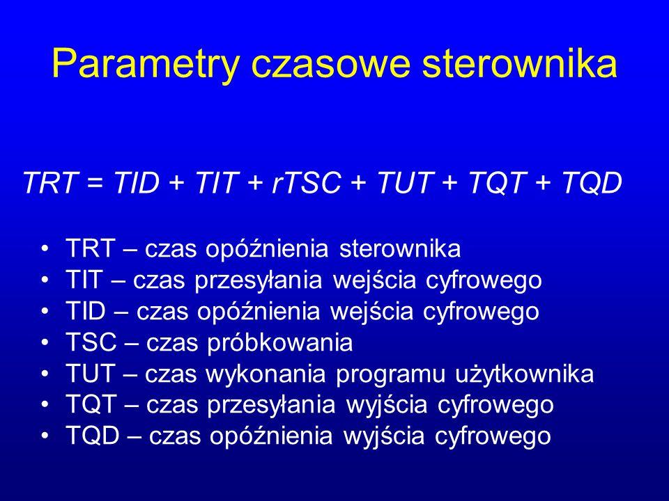 Parametry czasowe sterownika