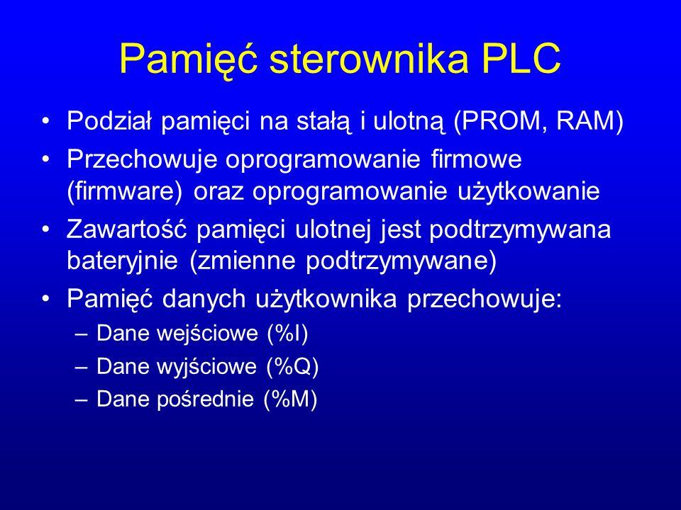 Pamięć sterownika PLC Podział pamięci na stałą i ulotną (PROM, RAM)