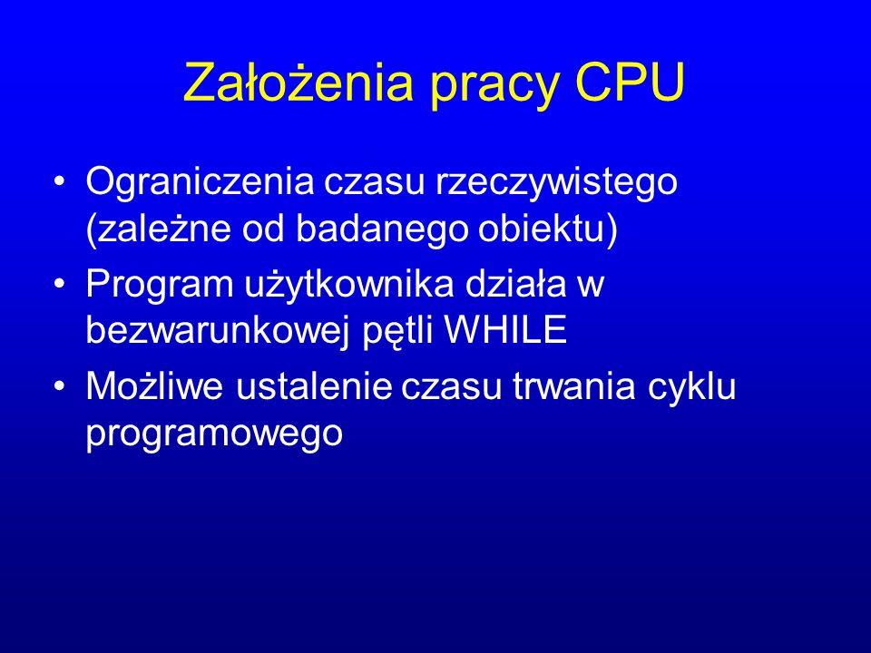 Założenia pracy CPU Ograniczenia czasu rzeczywistego (zależne od badanego obiektu) Program użytkownika działa w bezwarunkowej pętli WHILE.