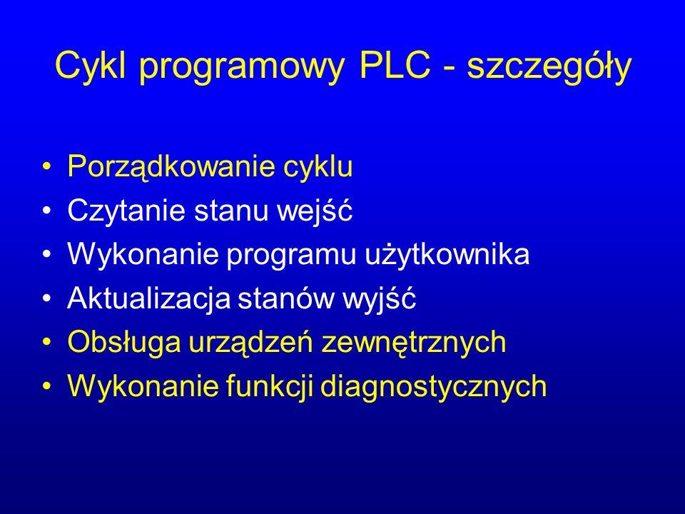 Cykl programowy PLC - szczegóły
