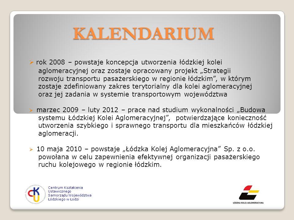 KALENDARIUM rok 2008 – powstaje koncepcja utworzenia łódzkiej kolei