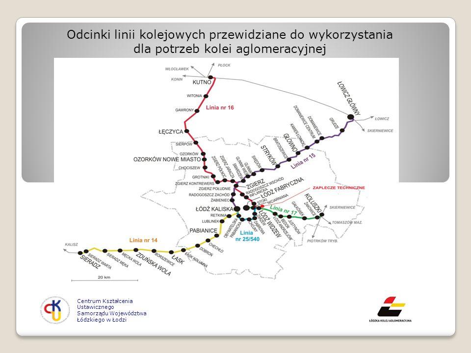 Odcinki linii kolejowych przewidziane do wykorzystania dla potrzeb kolei aglomeracyjnej