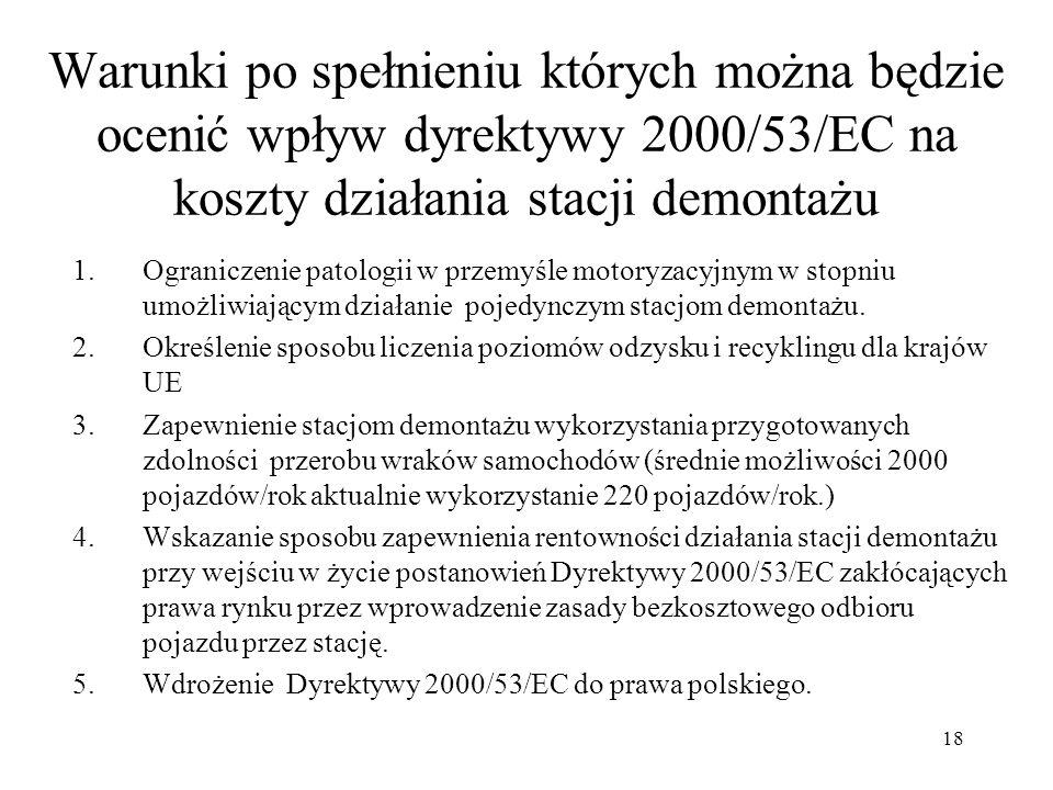 Warunki po spełnieniu których można będzie ocenić wpływ dyrektywy 2000/53/EC na koszty działania stacji demontażu