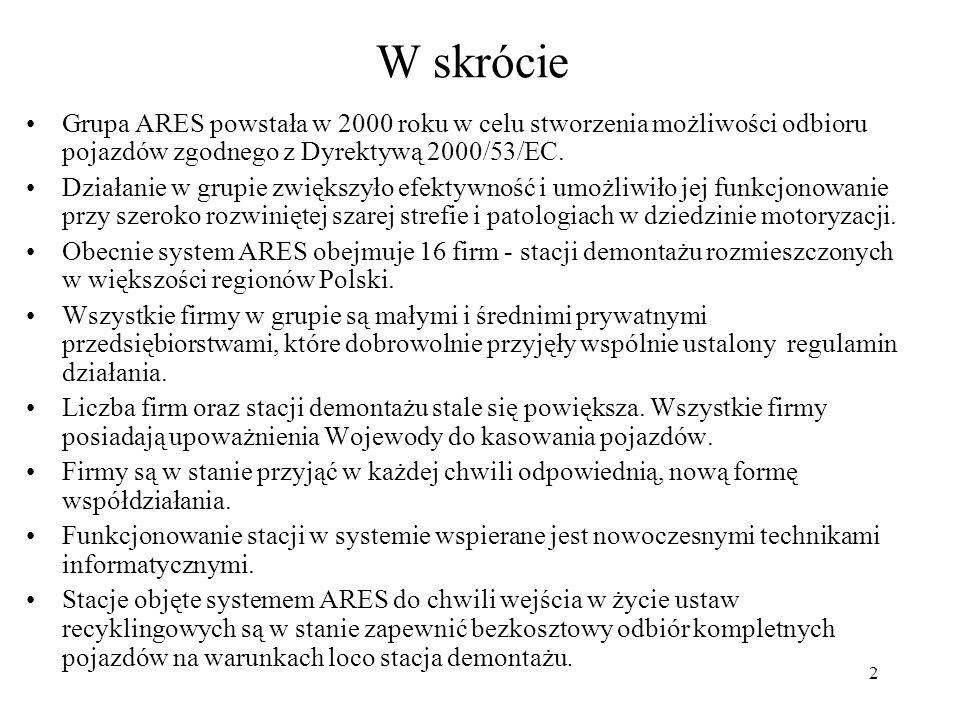 W skrócie Grupa ARES powstała w 2000 roku w celu stworzenia możliwości odbioru pojazdów zgodnego z Dyrektywą 2000/53/EC.